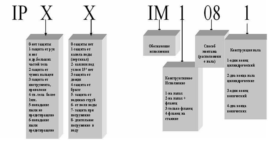 При мультивольтажном подключении различают следующие подключения:треугольник (меньшее напряжение).звезда...